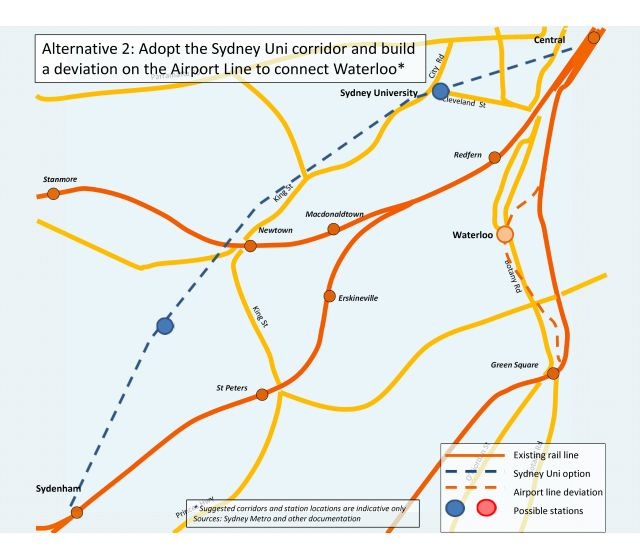 Alternative 2: Build deviation on the Airport Line