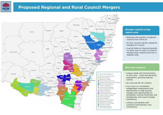 Regional/rural NSW: proposed council mergers
