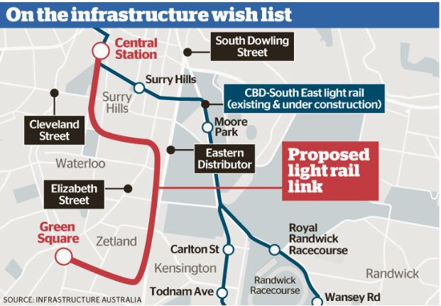 Proposed Green Square Light Rail Route (source: SMH)