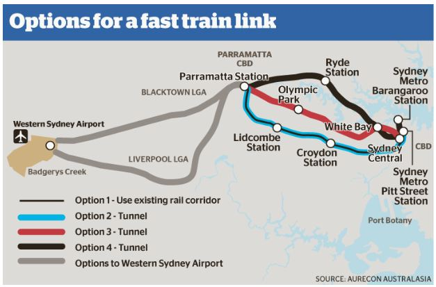 Airport rail link options v2