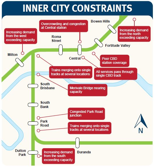 Brisbane inner city rail constraints (source: Queensland Government website)