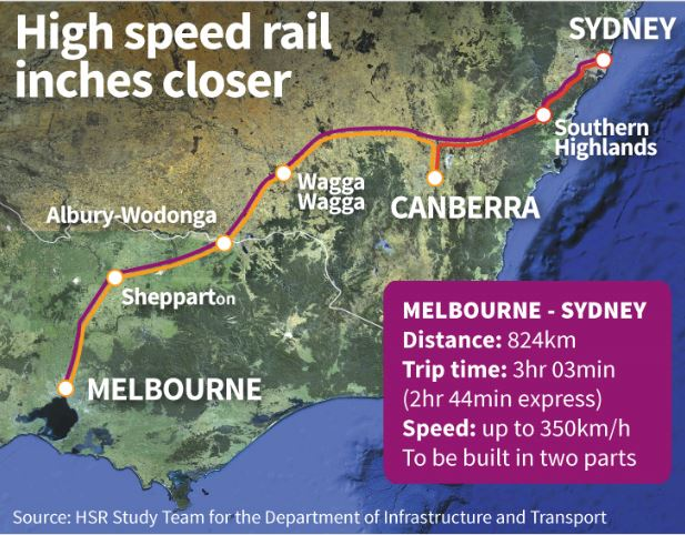 East coast HSR 2012 study proposal (source: Federal Government and Fairfax)